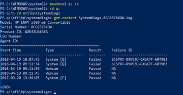 powershell error testing